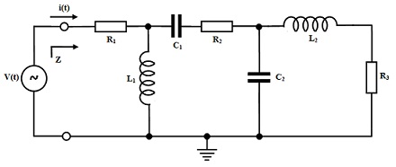 Concept of Impedance and Resistive-Capacitive Impedance in