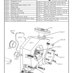 Shovelhead Engine Diagram Proscenium Stage Box Shovel Evo Cam Cover With Distributor Panhead
