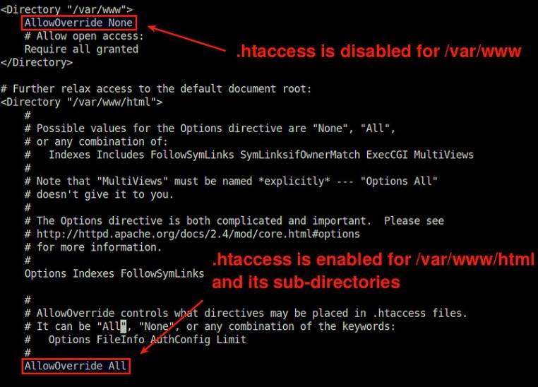 Configure-.htaccess