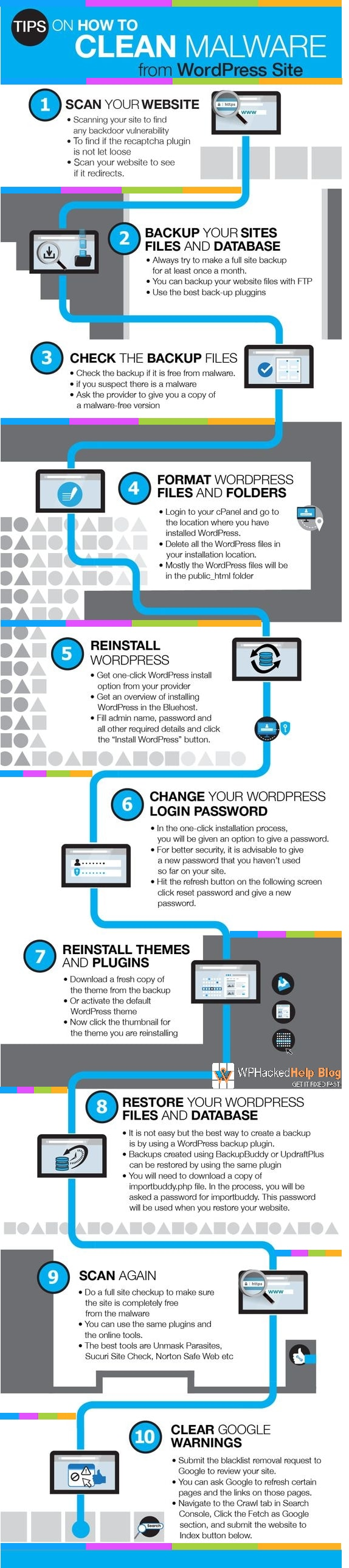 wordpress malware cleanup steps infographic