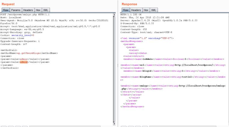 XML-RPC Vulnerability wordpress