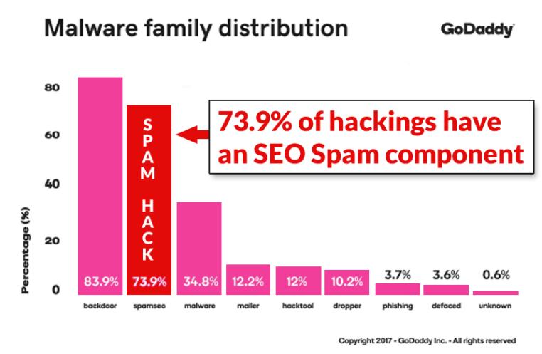 seo-website-security