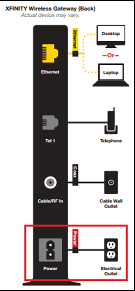 att u verse wiring diagram 7 way plug truck cable modem and telephone wire color code ~ elsavadorla