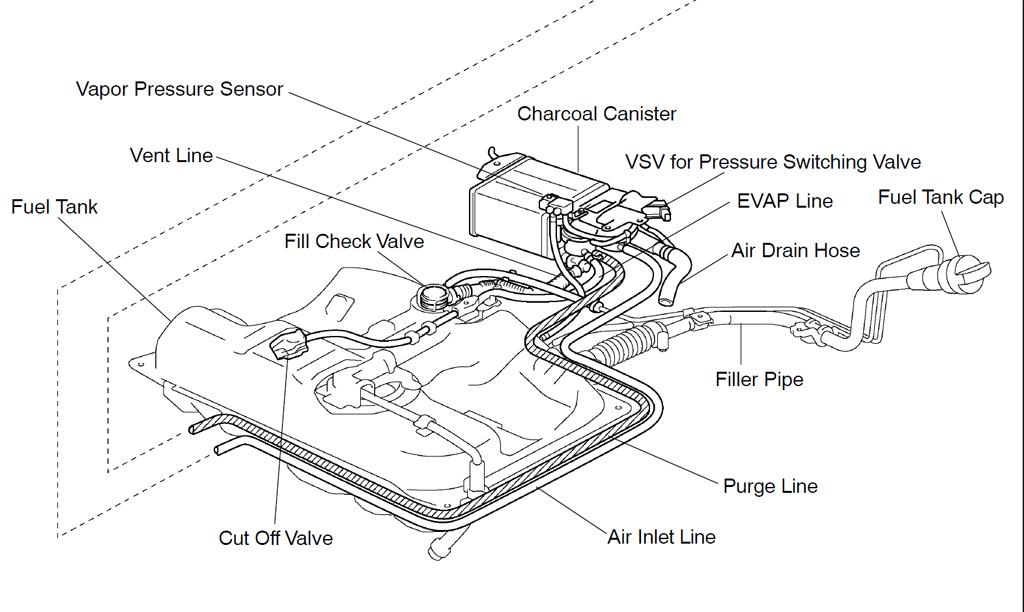 2002 lexus es300 vacuum hose diagram