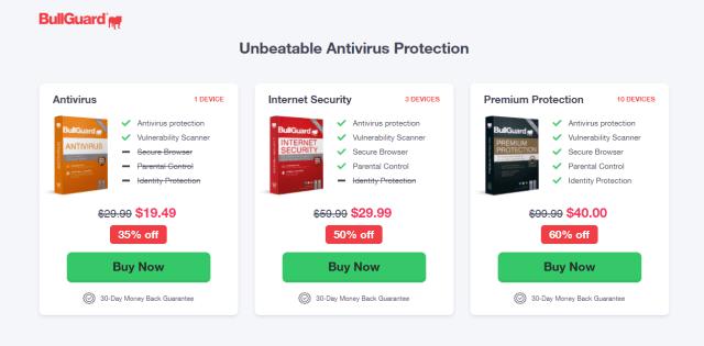BullGuard Premium Protection Pricing