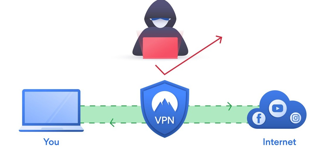 Oh No! The data of 21 million free VPN users has been exposed