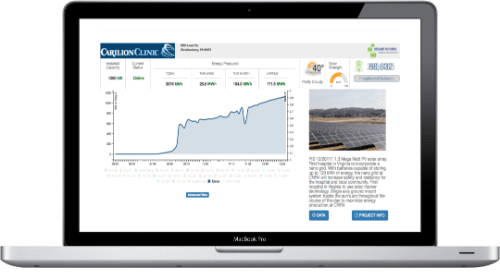 Carilion NRV solar power monitoring
