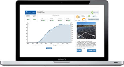 Gift & Thrift energy monitoring.