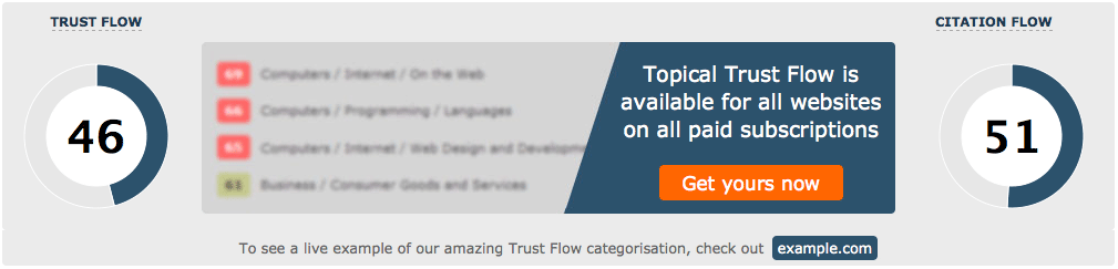 TrustRank web.gov.pl