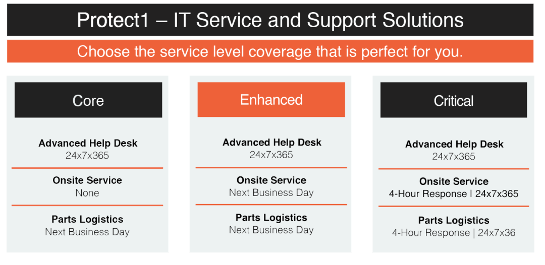 Protect 1 - Service & Support