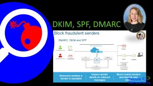 Email Security that includes DKIM, SPF, and DMARC