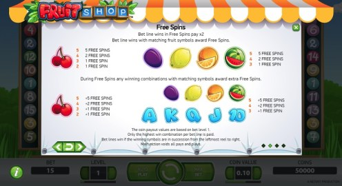 Fruit shop game review