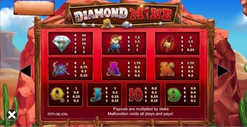 Diamond Mine slot game