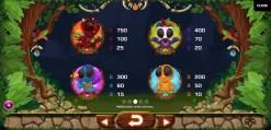Chibeasties slot game
