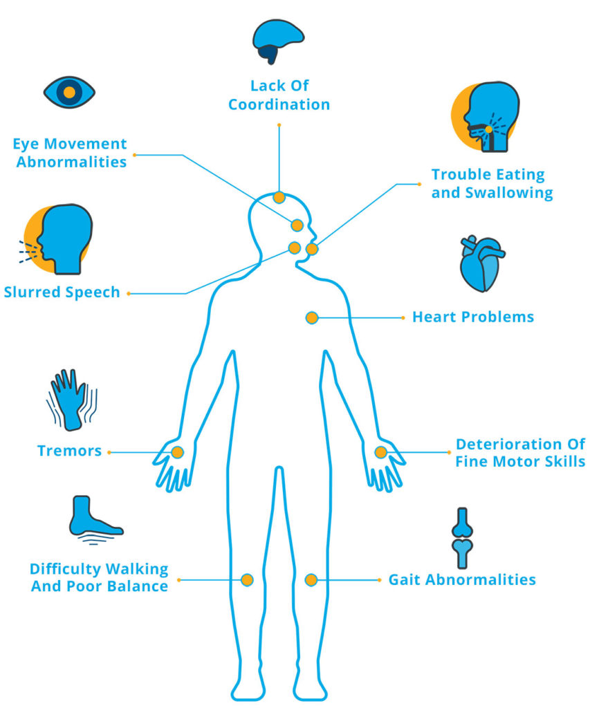 what is ataxia national