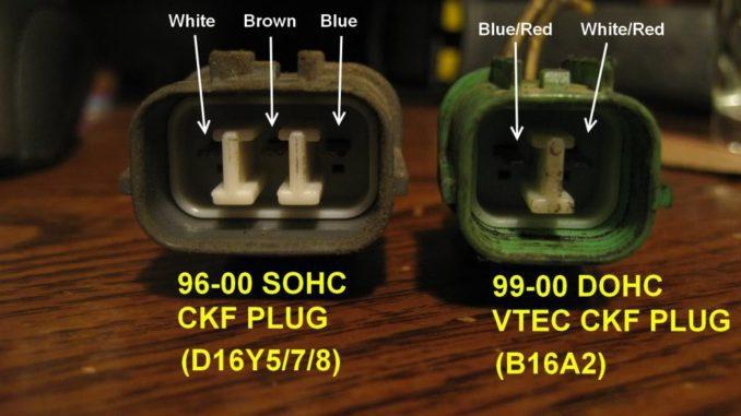96 Jeep Grand Cherokee Alternator Wiring Diagram Crankshaft Camshaft Position Sensor Testing Made Easy