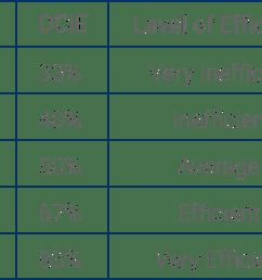 pue efficiency diagram [ 1667 x 1113 Pixel ]