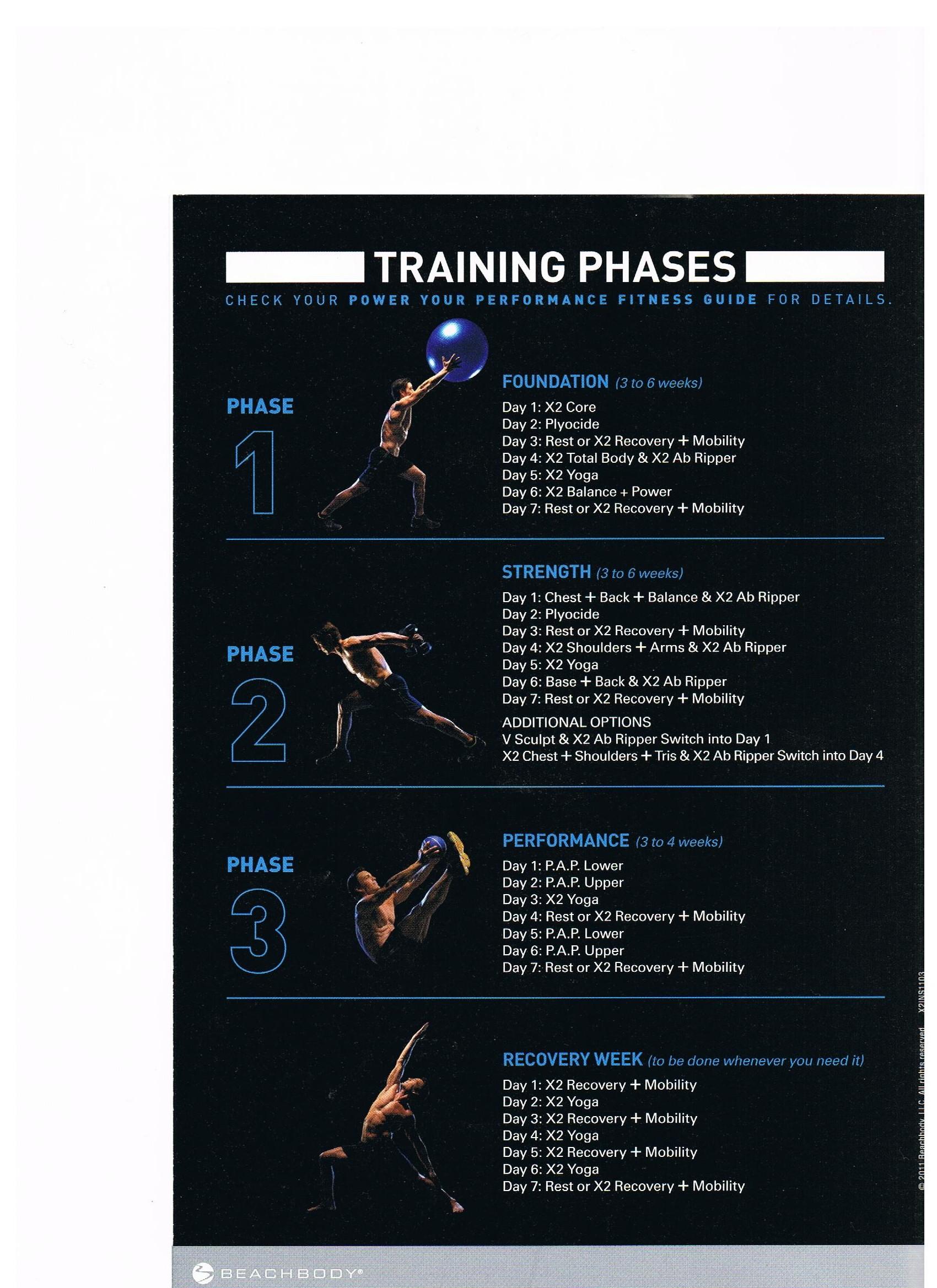 P90x2 Schedule Elite Athlete Training
