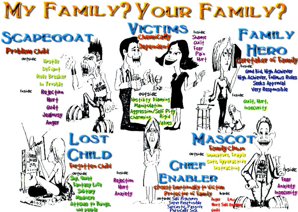 dissing the dysfunctional family