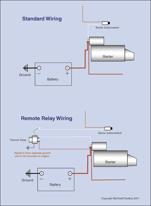 Starter Relay Wiring Diagram : starter, relay, wiring, diagram, Starter, Relay, Catalina, Owners, Association