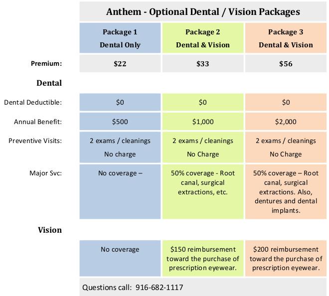 Anthem MediBlue PPO & HMO Medicare Plans 2020 – JohnConner.com