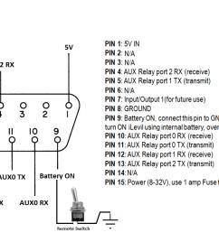 db9 to db15 wiring diagram wiring diagrams u2013 levil aviationrh levilaviation com  [ 1257 x 643 Pixel ]