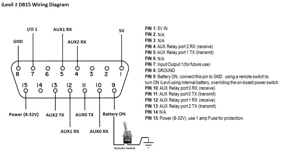 medium resolution of db9 to db15 wiring diagram wiring diagrams u2013 levil aviationrh levilaviation com