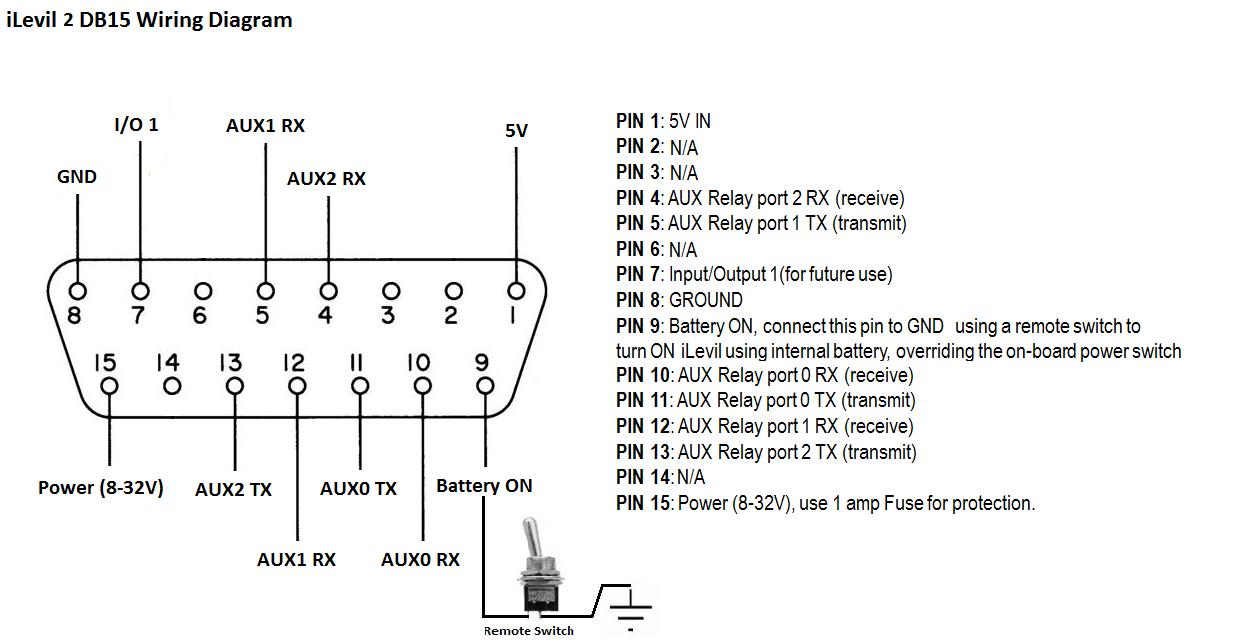 hight resolution of db9 to db15 wiring diagram wiring diagrams u2013 levil aviationrh levilaviation com