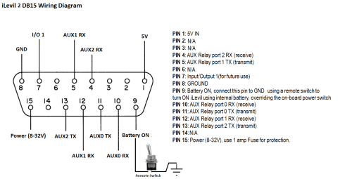 small resolution of db9 to db15 wiring diagram wiring diagrams u2013 levil aviationrh levilaviation com