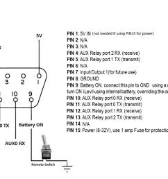db9 to rj11 wiring diagram wiring diagrams u2013 levil aviationilevil 3 db15 view [ 1406 x 712 Pixel ]