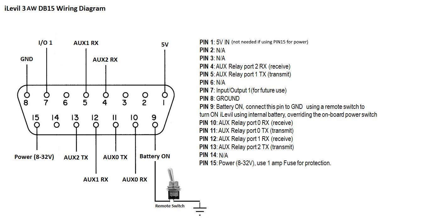 hight resolution of  db9 to rj11 wiring diagram wiring diagrams u2013 levil aviationilevil 3 db15 view