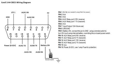 small resolution of  db9 to rj11 wiring diagram wiring diagrams u2013 levil aviationilevil 3 db15 view