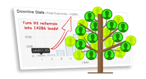 A bar graph showing a huge downline and a drawing beside it showing a tree with avatars