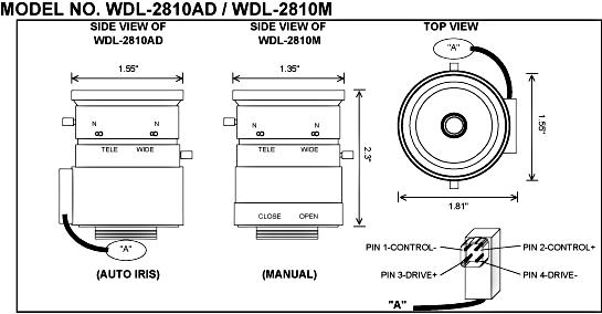 Lenses : WDL-2810AD