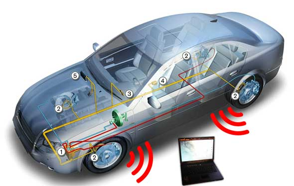 Unpatchable flaw in CAN protocol expose modern cars to hackSecurity
