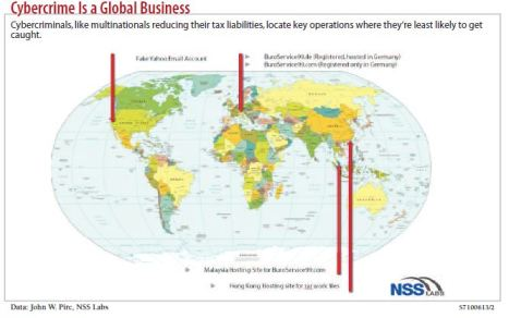 cybercrime global business