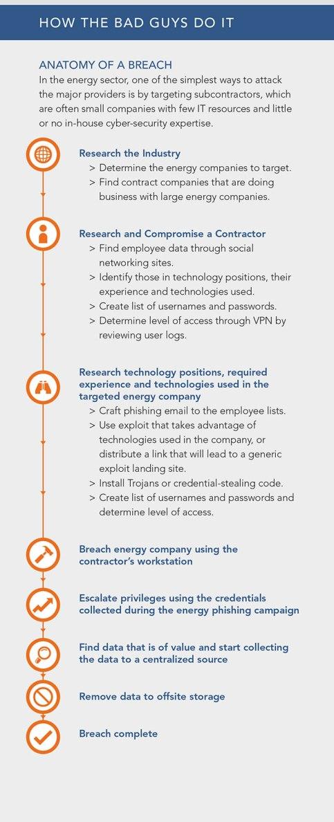 subcontractors energy report