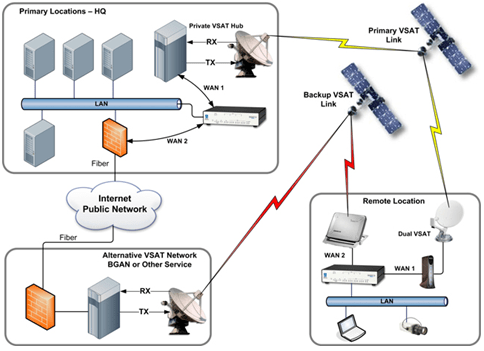 Vsat Terminals Are Opened For Targeted Cyber Attackssecurity Affairs