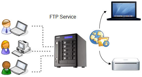 Golden FTP Server Free