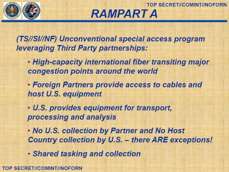 RAMPART A intelligence surveillance slide