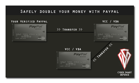 paypal double your-money