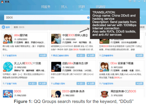 Chinese underground QQ group