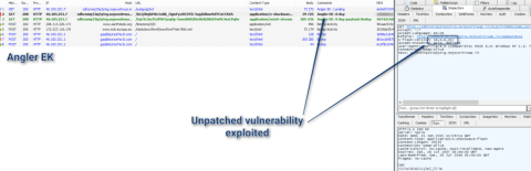 Angler exploit kit CVE-2015-0311 zero day