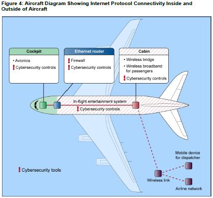 flight hacking wi-fi 2