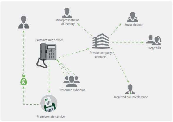 Verizon Data Breach Investigations ReportSecurity Affairs