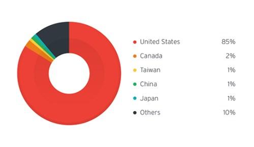 TROJ_GATAK infection count per region