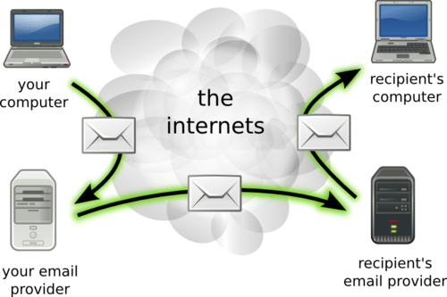 US military email encryption 2