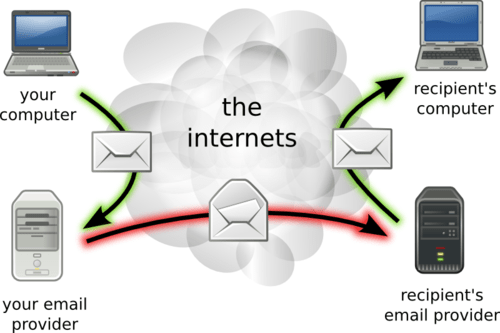 US military email encryption