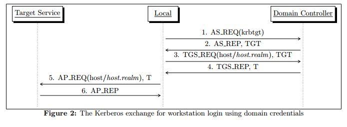 bitlocker disk encryption 2
