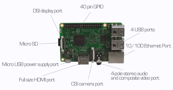 raspberry pi 3 microcomputer